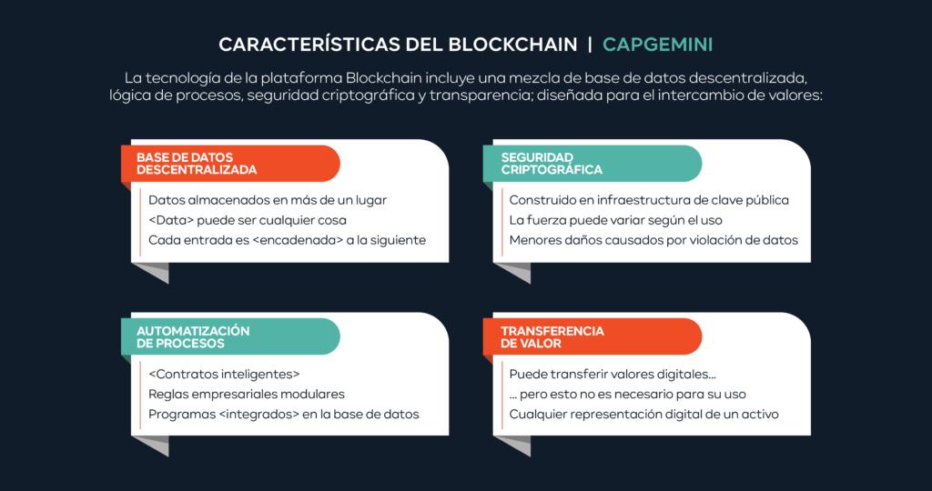 Cuadro con características del Blockchain